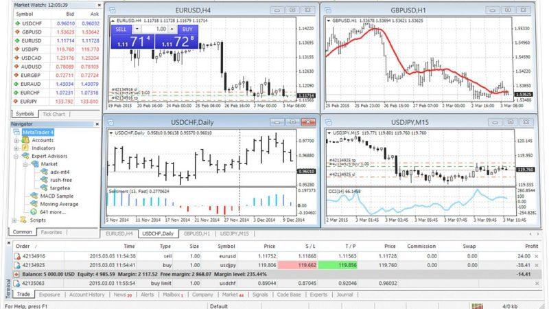 פתרונות מסחר חכמים – Mirror Trader